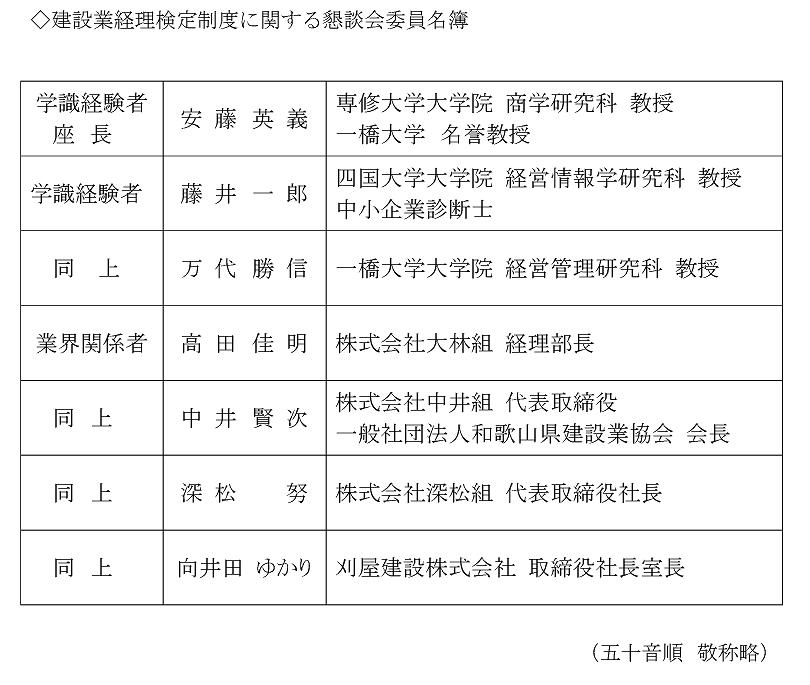 懇談会 試験委員名簿.PNG